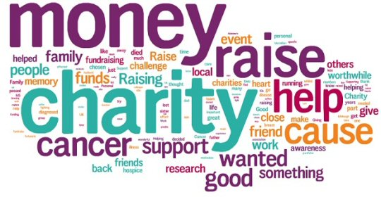Charity Fundraising Events in and around The Amber Valley